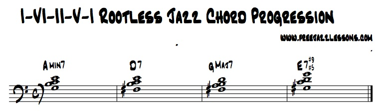 Piano piano chords em7 : How To Play A II-V-I-VI Chord Progression With Jazz Piano Chords